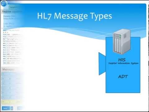 HL7 Tutorial Part Three: HL7 Message Types - YouTube