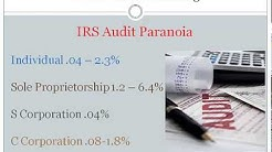 """Business Tax Mistakes: """"Failing to IRS audit proof"""""""