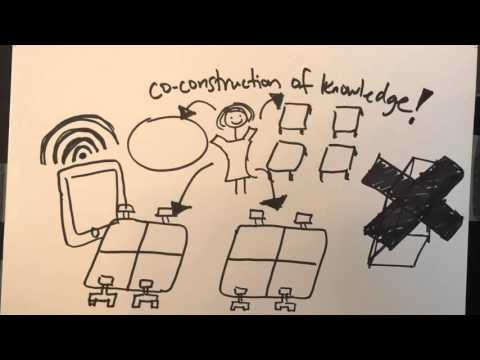 The Influence of Technology on Education