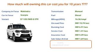 Mahindra Scorpio (S7 120 2WD 8 STR) Ownership Cost - Price, Service Cost (India Car Analysis)