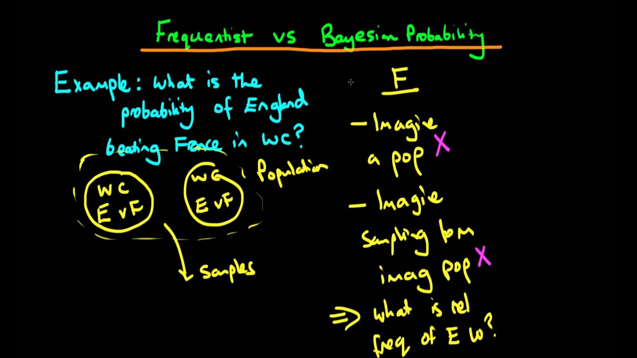 Bayesian vs frequentist statistics probability - part 2