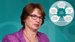 Effective professional conversations - Helen Timperley