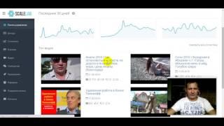 Моя партнерка в Youtube Scalelab I Мои первые доходы из Youtube(, 2016-07-19T06:54:08.000Z)