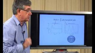 Introductory NMR & MRI: Video 09-1: Introduction to k-space
