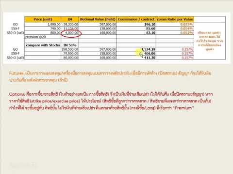 ค่าคอมฯใน #TFEX แพงจริงหรือ? / ค่าธรรมเนียมของ #Options วันครบอายุสัญญาคำนวณอย่างไร? #คลิปนี้มีคำตอบ