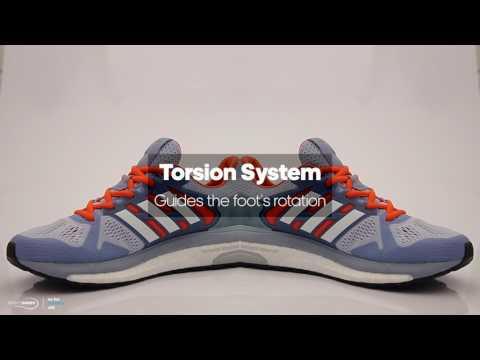 unboxing-the-adidas-supernova-st-|-sportsshoes.com