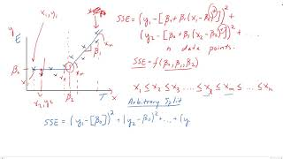 Part 2: Algorithm for explicit solution to the three parameter linear change-point regression model