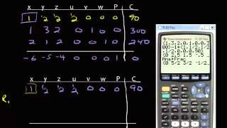 Repeat youtube video Simplex Method - Standard Maximization Problem