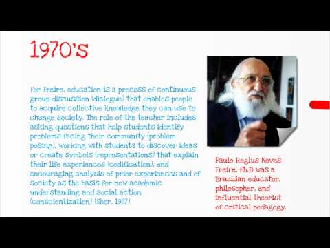 A Brief History of Theory of Change