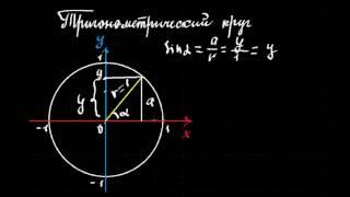 Тригонометрический круг 1