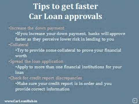 Car Loan Hub: All details about car loans in India