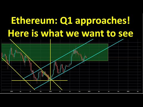 Ethereum: Q1 approaches – Here's what we want to see