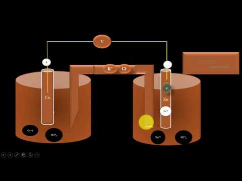 galvanic cell and voltaic cell in hindi and urdu