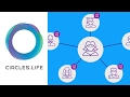 How to earn Unlimited Bonus Data | Circles.Life | Help Videos