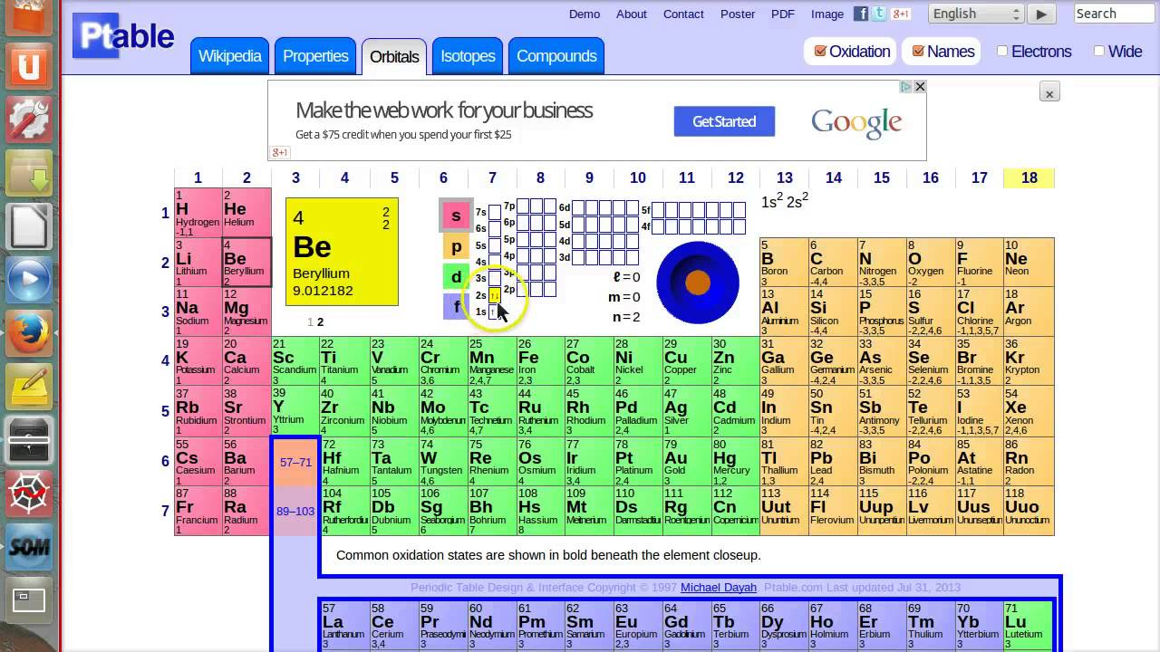 Valence electrons and the periodic table youtube valence electrons and the periodic table gamestrikefo Gallery