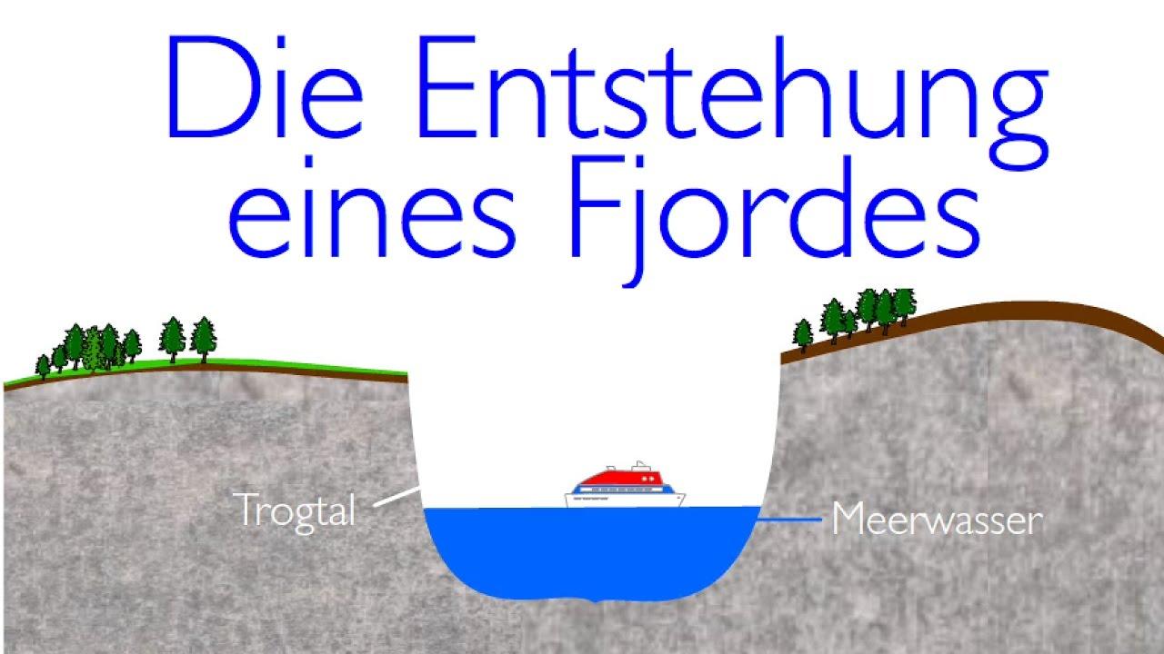 Die Entstehung eines Fjordes