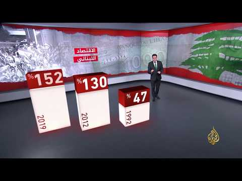???? أبرز مؤشرات الأزمة الاقتصادية في #لبنان  - 16:00-2019 / 11 / 14