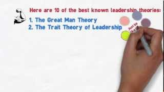 Ten Leadership Theories in Five Minutes