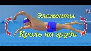 Кроль на груди| Элементы стиля| Ошибки| КАК НАУЧИТЬСЯ ПРАВИЛЬНО ПЛАВАТЬ| How to learn to swim