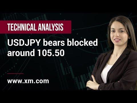technical-analysis:-08/08/2019---usdjpy-bears-blocked-around-105.50