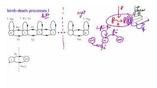 L25.10 Birth-Death Processes - Part I