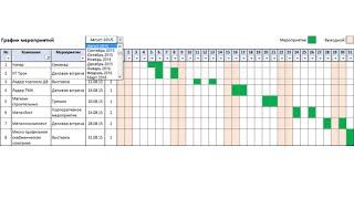 excel - Автоматизированный график - Минутное знакомство - Эпизод #1 - Андрей Ранк