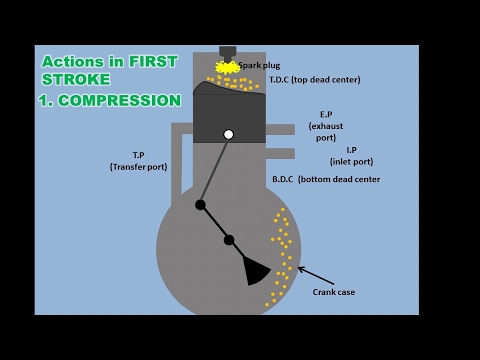 How 2 Stroke Engine Works - YouTube