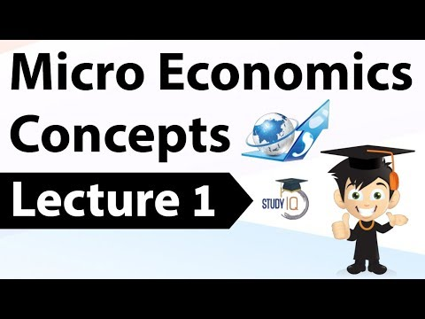 Indian Economy Part 1 - Micro Economics Concepts and Application for UPSC / SSC / RBI / RRB / NABARD