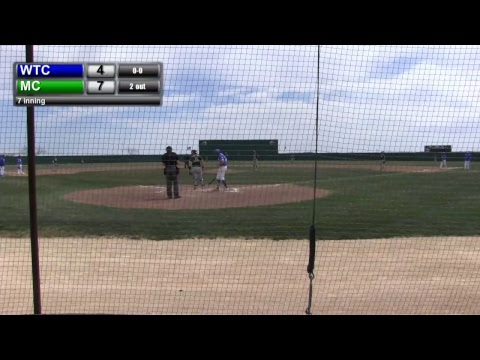 Western Texas College vs Midland College (04/05/19)