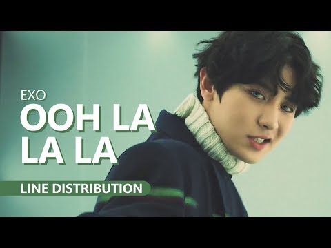 EXO 엑소 - OOH LA LA LA | Line Distribution