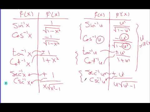 Integration   تكامل - المحاضرة الثالثة (صور الدوال المثلثية العكسية)