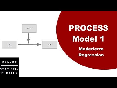 Moderationsanalyse Mit PROCESS 3: Model 1