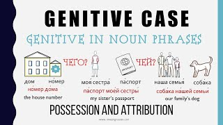 Beginning Russian: Genitive Case-4. Possession and Attribution