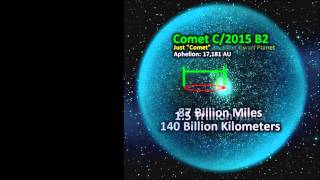 Celestial News Flash 2015 #1 - First 5 New Comets of 2015 - New Solar System Extended Heliosphere?