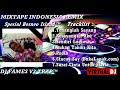 MIXTAPE BREAKBEAT REMIX INDONESIA LADIES NIGHT PARTY 2017 DJ BREAKBEAT GALAU BORNEO ISLAND