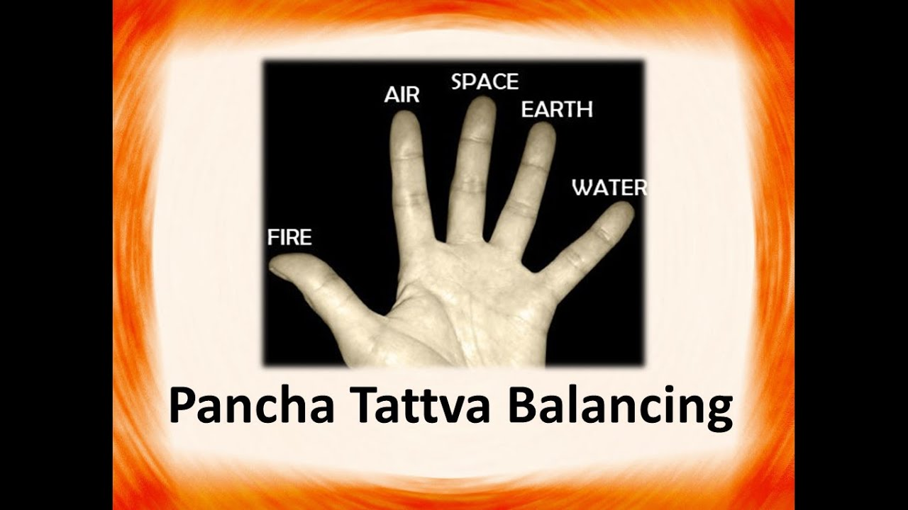 Image result for panchtattva