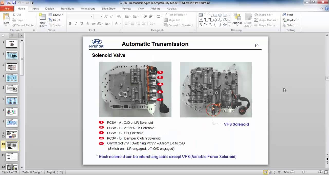 Hyundai I30 Repair Manual  YouTube