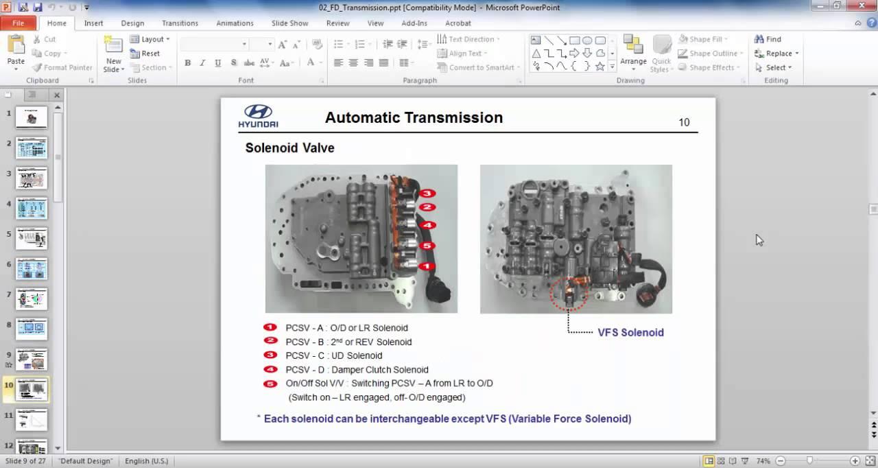 Hyundai I30 Repair Manual  YouTube