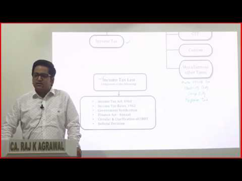 AY 2018-19 Income Tax Basic Concepts by CA Raj K Agrawal