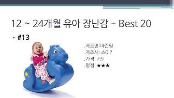 아빠가 추천하는 유아 장난감 이렇게 고르면 최소 망하지는 않는다!
