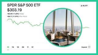 SPY Over $300 - Buying Frenzy | Robinhood Investing