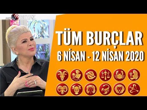 TÜM BURÇLAR | 6 Nisan - 12 Nisan 2020 | Nuray Sayarı'dan haftalık burç yorumları