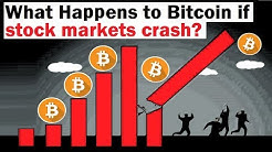 What Happens to Bitcoin if Stock Markets Crash into a Bear Market?
