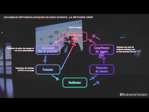 """Business & Decision - Atelier """"Data Science : retours d'expériences concrets"""" - Big Data Paris 2016"""