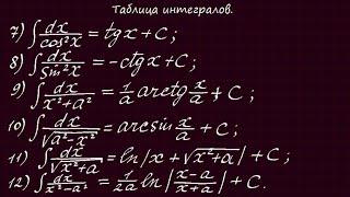 Таблица основных интегралов-3