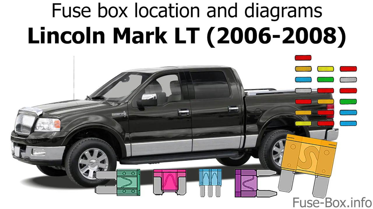 medium resolution of fuse box location and diagrams lincoln mark lt 2006 2008 youtube