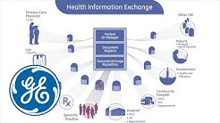 GE Health Information Exchange (HIE) a secure, standards-based infrastructure