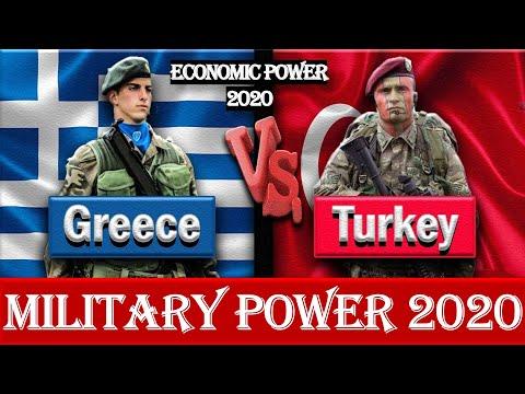Turkey vs Greece - Military & Economic Power Comparison 2020