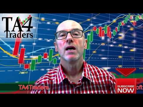 Technical Analysis on the Nikkei-225 Index - 17th October