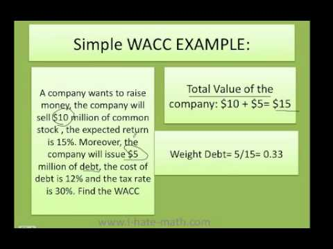 how to calculate WACC (simple example) Weighted Average Cost of Capital  .mp4